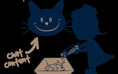 Votre chat fait ses besoins en-dehors de sa litière